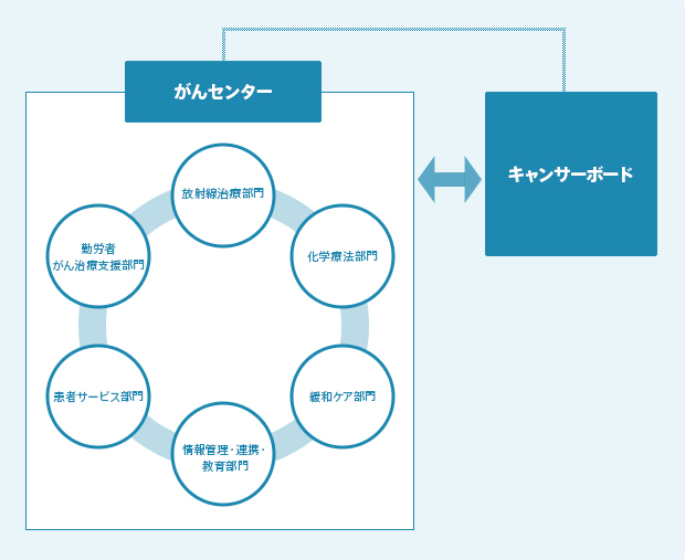 comp_map