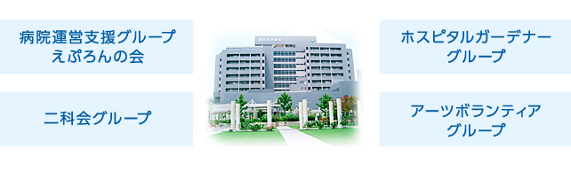 関西労災病院のボランティアグループ
